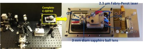 nanoMIR gas sensors