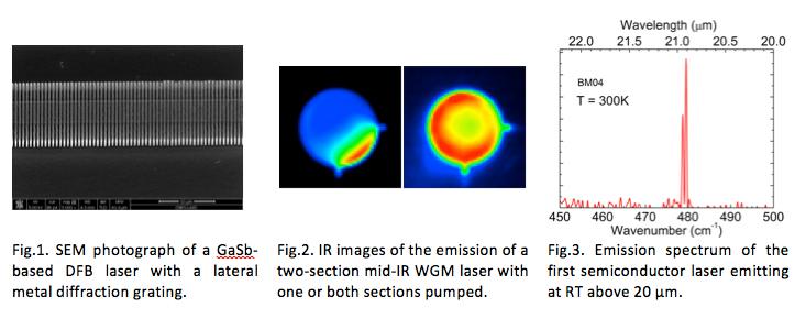 nanomir laser